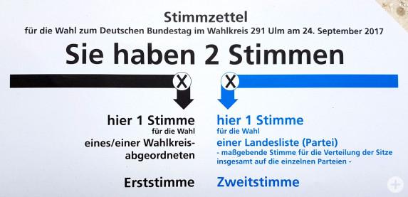 Bundestagswahl 24. September 2017 Stimmzettel